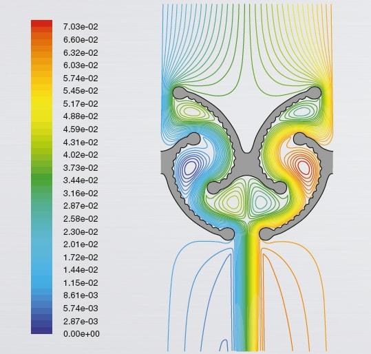 Analiza CFD a particulelor si fluxului de aer