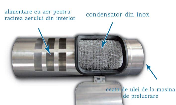 Condensator pentru vapori de ulei