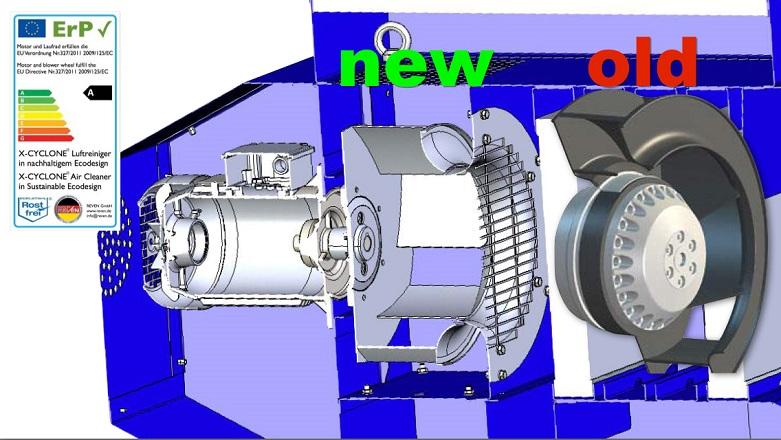 Motor care economiseste energia