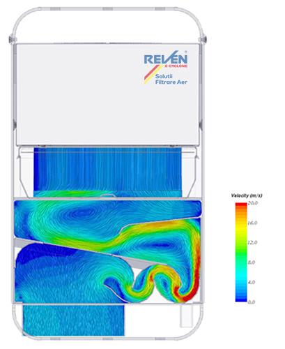 Analiza CFD echipament filtrare vapori ulei SH