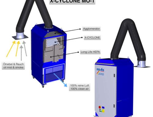 Un echipament pentru toate operatiunile REVEN X-CYCLONE seria MO